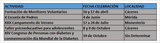 actividades 2016
